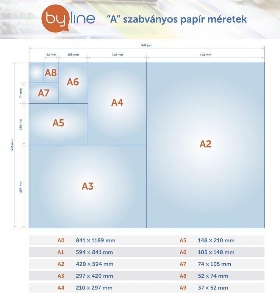 byline-papir-meretek